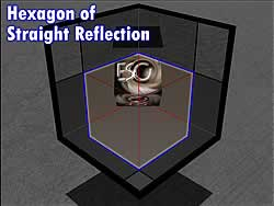 hexagon of straight reflection